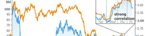 Consumers Financial Company What's Really Mortgage Rates up at Night?